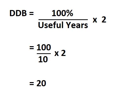 Calculate Double Declining Balance.