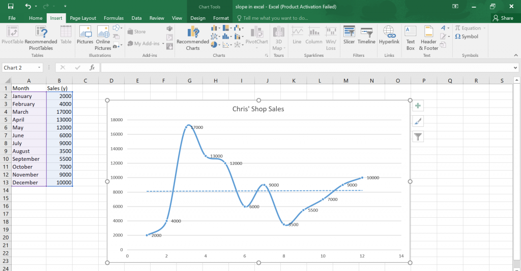 Calculate Slope in Excel.