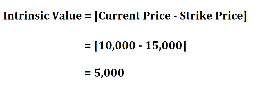 Calculate Intrinsic Value.