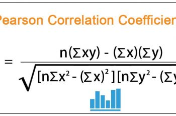 Calculate Correlation Coefficient.