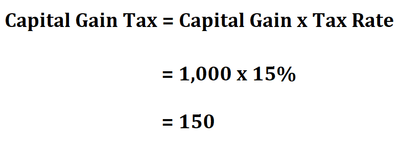 Calculate Capital Gain Tax.