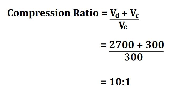 Calculate Compression Ratio.
