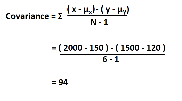 How to Calculate Covariance.
