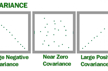 Calculate Covariance in Excel.