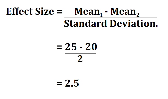 Calculate Effect Size.