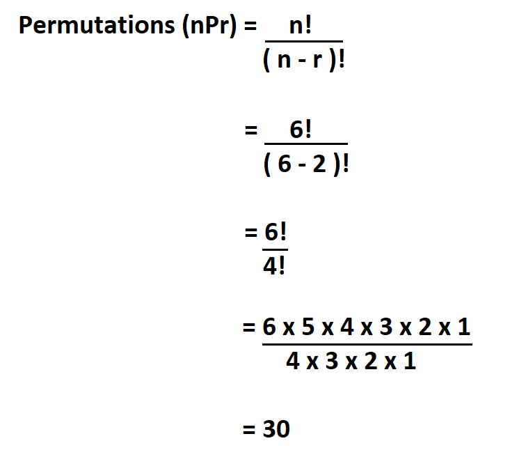 How to Calculate Permutations.