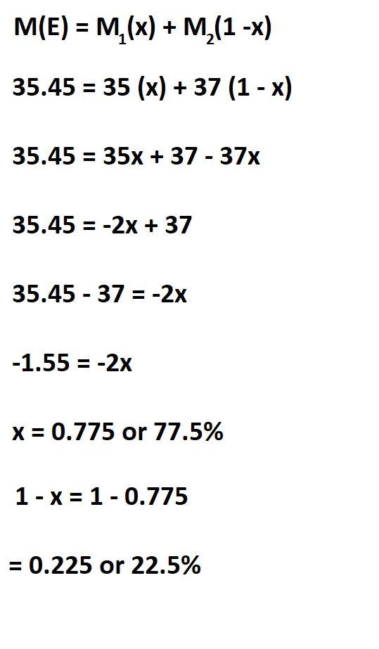 Calculate Relative Abundance.