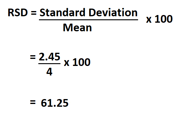 How to Calculate RSD.