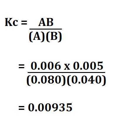 How to Calculate Kc.