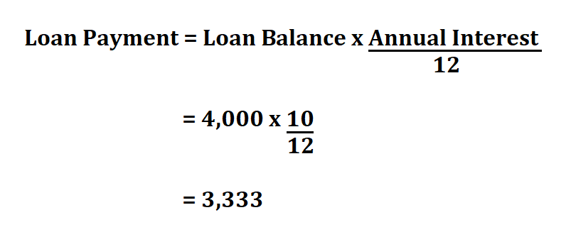 Calculate Loan Payment.
