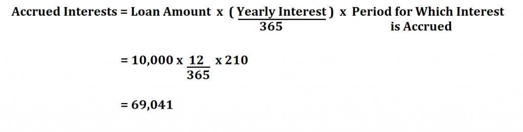 Calculate Accrued Interest.