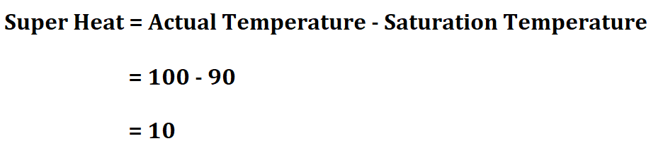 Calculate Super Heat.