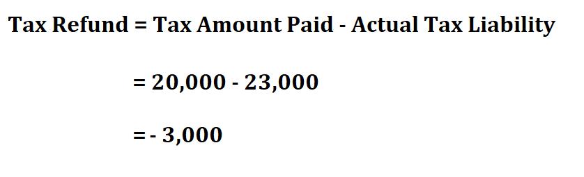 Calculate Tax Refund.