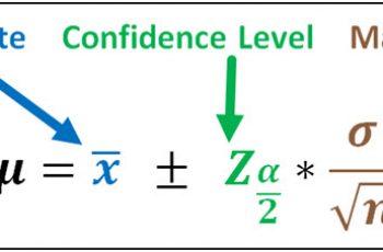 Calculate Point Estimate.