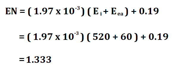 How to Calculate Electronegativity.
