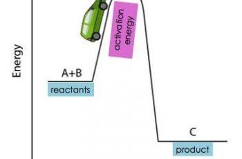 Calculate Lattice Energy.