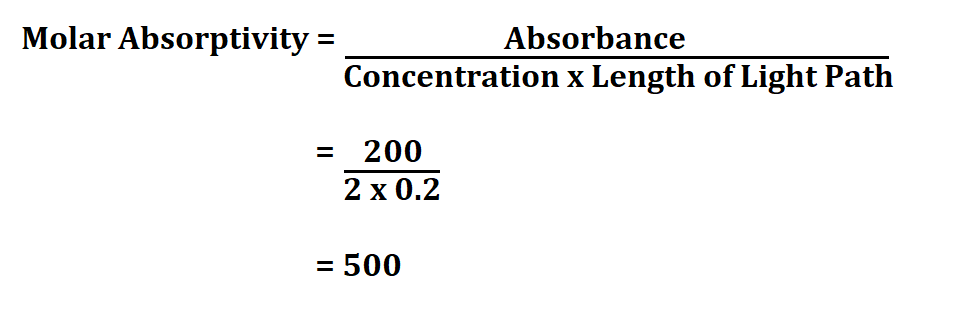 Calculate Molar Absorptivity.