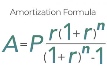 How to Calculate Amortization.