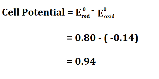 Calculate Cell Potential.