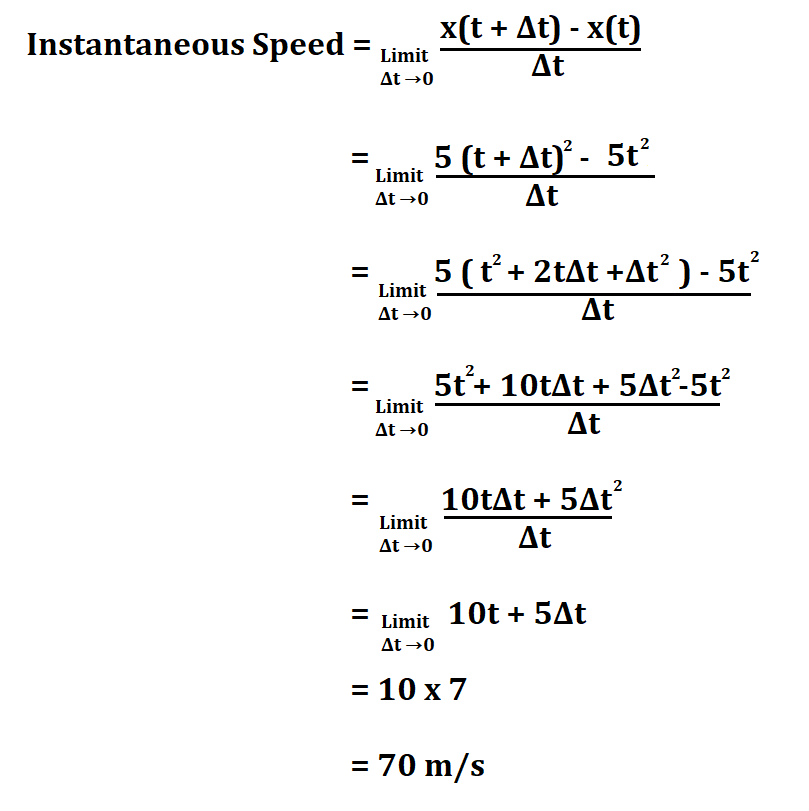 Calculate Instantaneous Speed.
