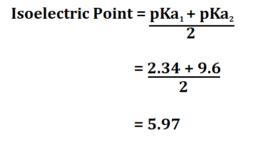 Calculate Isoelectric Point.