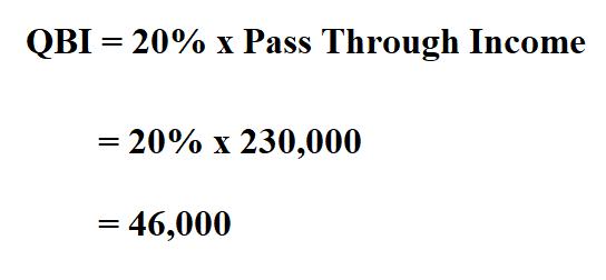 How to Calculate QBI.
