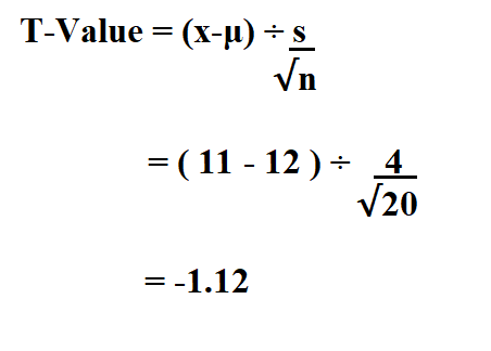 P Value from T.