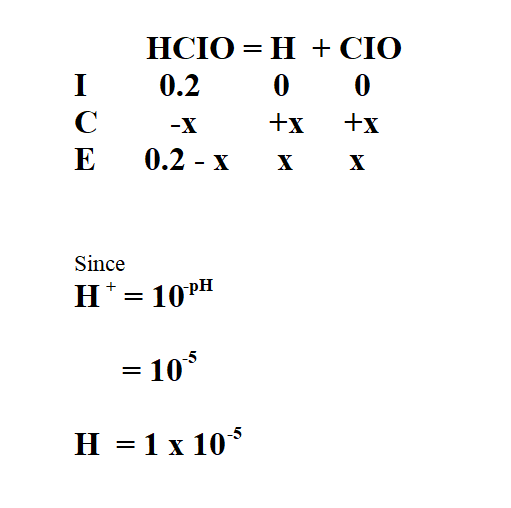 Calculate Ka from pH.