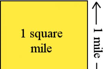 Acres to Square Miles.