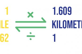 Convert Miles to Kilometers.