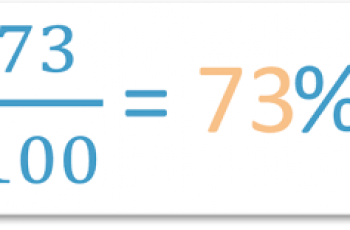 Convert Percentage to Fractions.