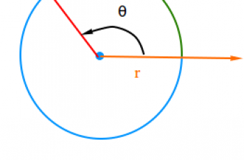 Convert Degrees to Radians.