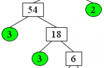 Factorize a Number.